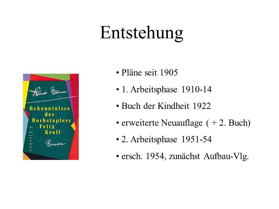Entstehung Pläne seit 1905 1. Arbeitsphase 1910-14 Buch der Kindheit 1922 erweiterte Neuauflage ( + 2. Buch) 2. Arbeitsphase 1951-54 ersch. 1954, zunä