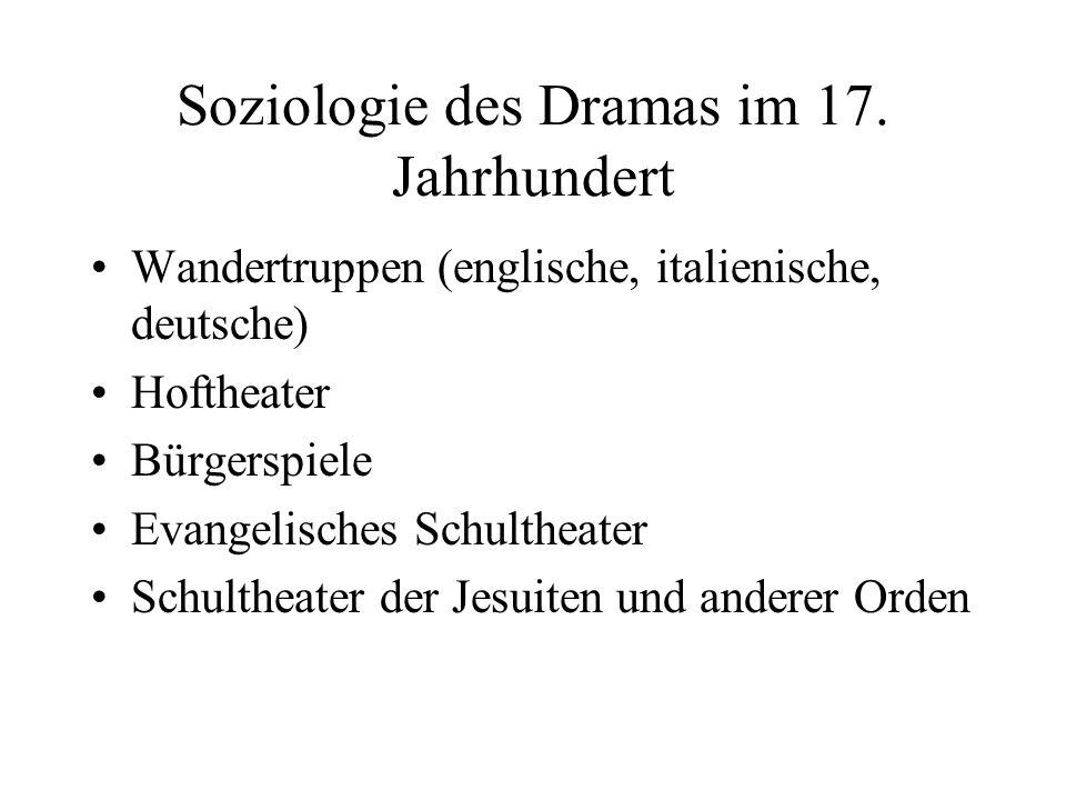 Soziologie des Dramas im 17. Jahrhundert Wandertruppen (englische, italienische, deutsche) Hoftheater Bürgerspiele Evangelisches Schultheater Schulthe