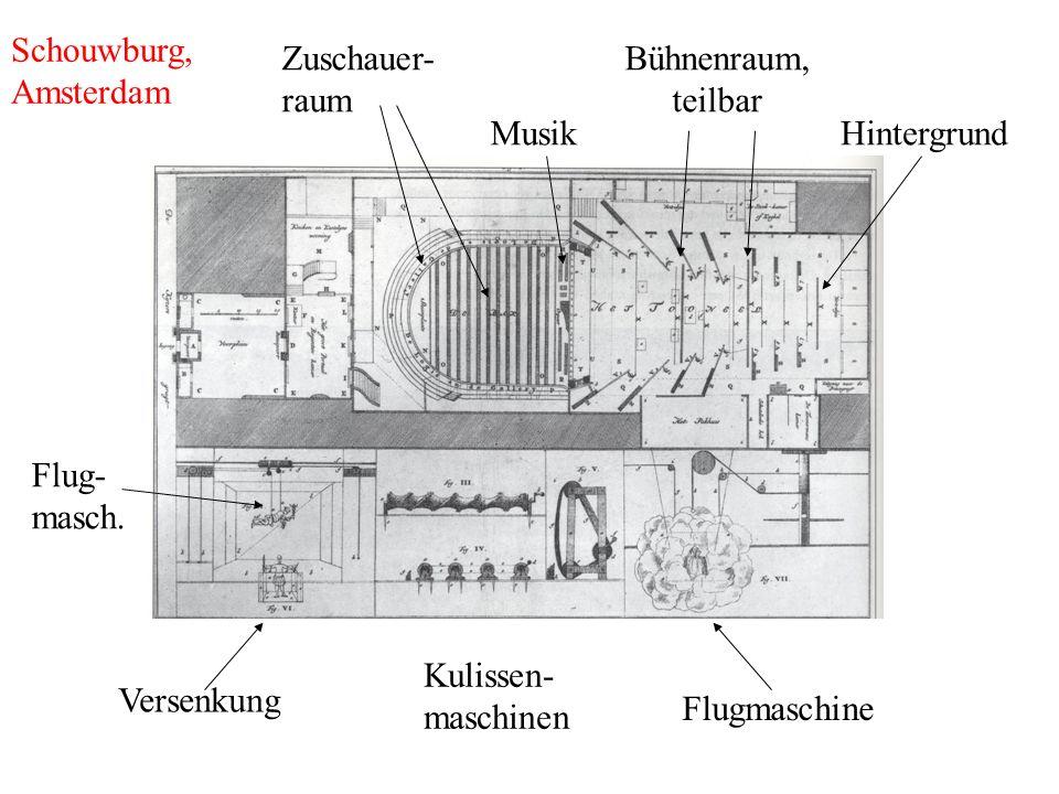 Zuschauer- raum Bühnenraum, teilbar Kulissen- maschinen Versenkung Flugmaschine Flug- masch. Hintergrund Schouwburg, Amsterdam Musik