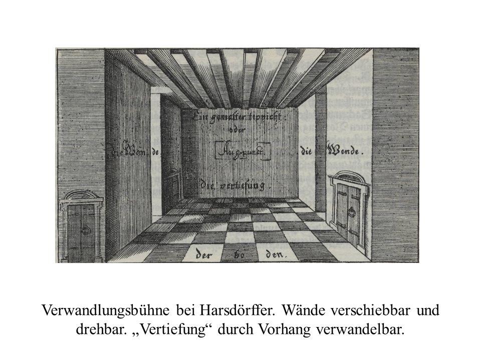 Verwandlungsbühne bei Harsdörffer. Wände verschiebbar und drehbar. Vertiefung durch Vorhang verwandelbar.