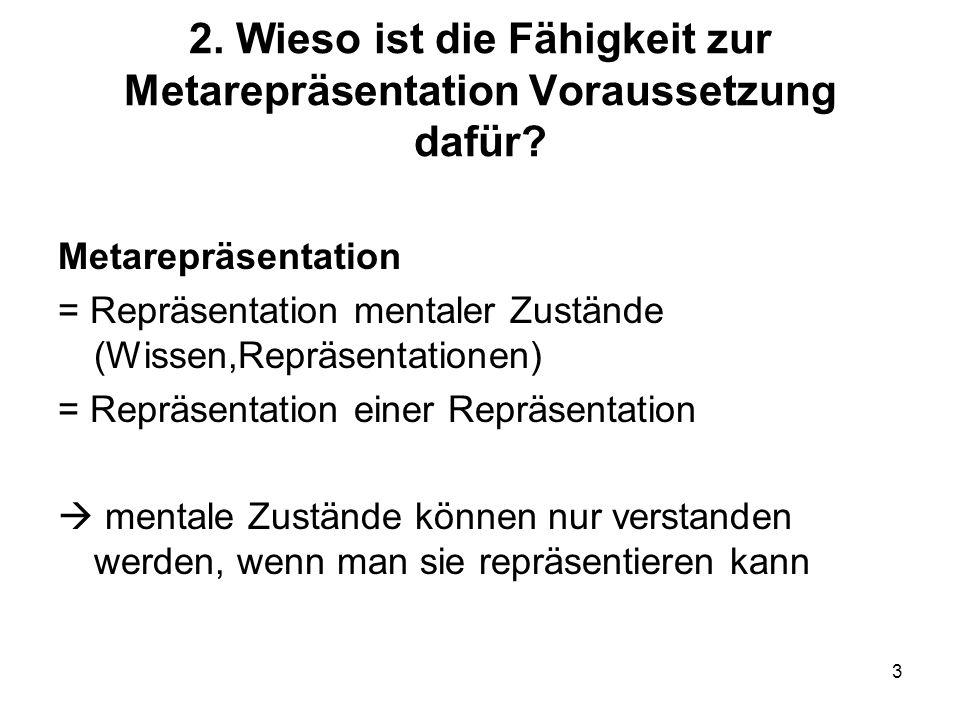 3 2. Wieso ist die Fähigkeit zur Metarepräsentation Voraussetzung dafür? Metarepräsentation = Repräsentation mentaler Zustände (Wissen,Repräsentatione
