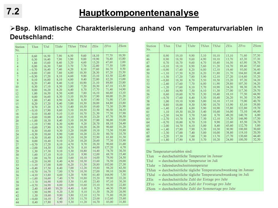 Hauptkomponentenanalyse 7.2 Bsp. klimatische Charakterisierung anhand von Temperaturvariablen in Deutschland: