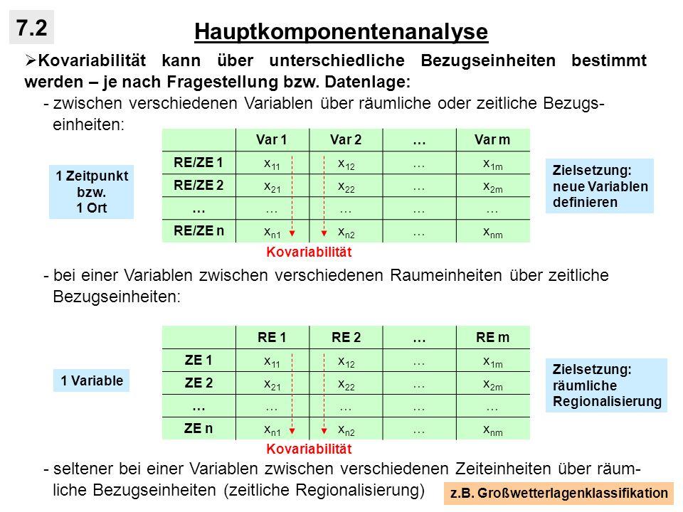 Hauptkomponentenanalyse 7.2 Kovariabilität kann über unterschiedliche Bezugseinheiten bestimmt werden – je nach Fragestellung bzw. Datenlage: - zwisch