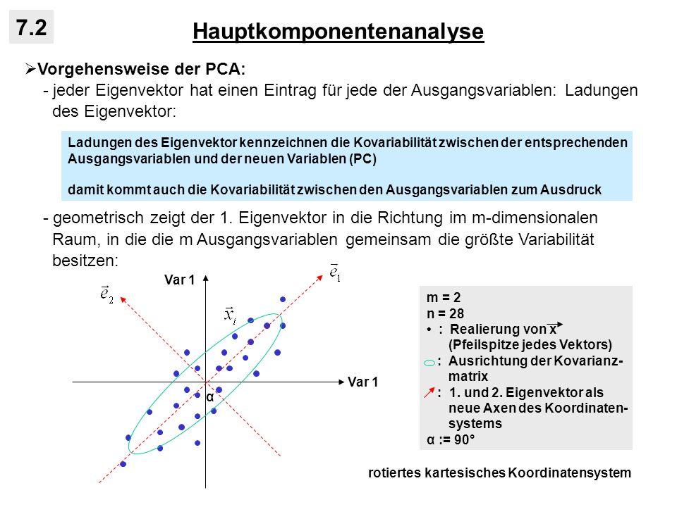 Hauptkomponentenanalyse 7.2 Vorgehensweise der PCA: - jeder Eigenvektor hat einen Eintrag für jede der Ausgangsvariablen: Ladungen des Eigenvektor: -