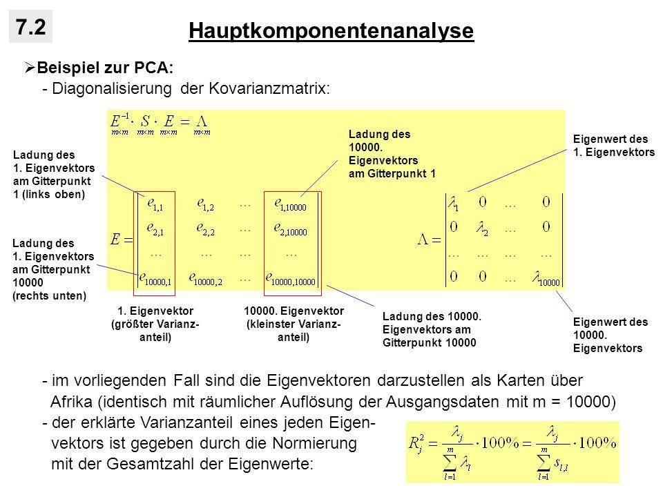 Hauptkomponentenanalyse 7.2 Beispiel zur PCA: - Diagonalisierung der Kovarianzmatrix: - im vorliegenden Fall sind die Eigenvektoren darzustellen als K