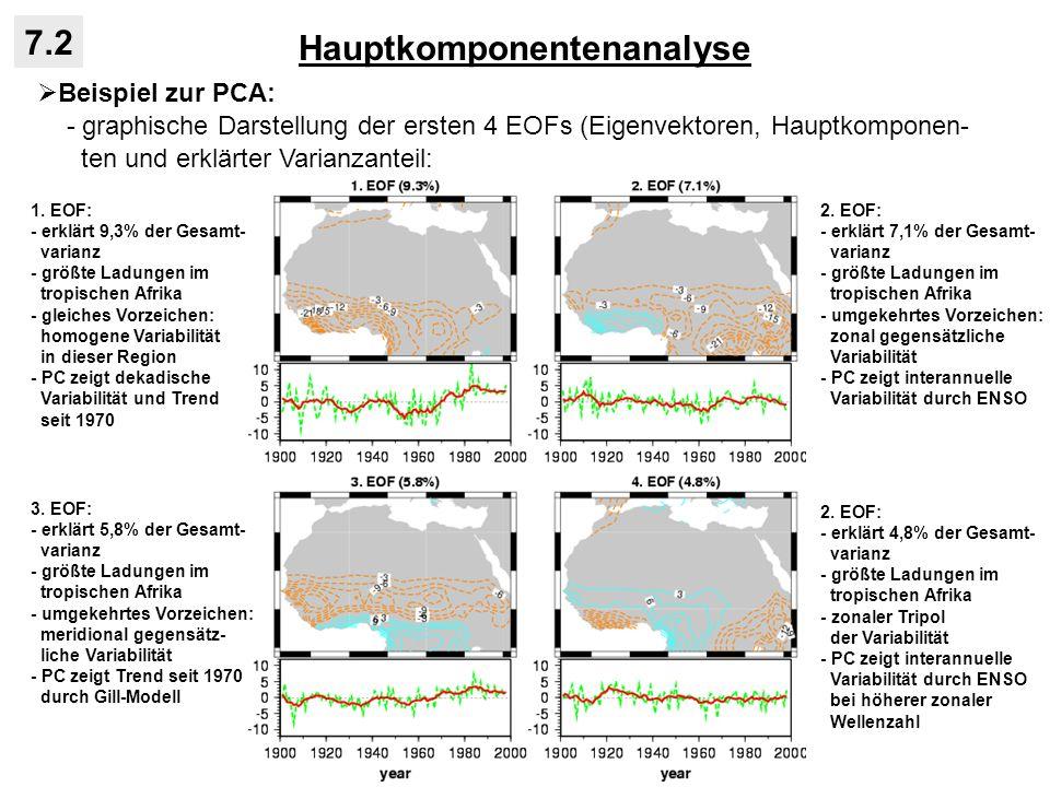 Hauptkomponentenanalyse 7.2 Beispiel zur PCA: - graphische Darstellung der ersten 4 EOFs (Eigenvektoren, Hauptkomponen- ten und erklärter Varianzantei