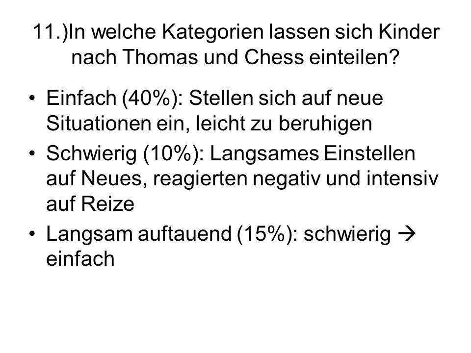 11.)In welche Kategorien lassen sich Kinder nach Thomas und Chess einteilen? Einfach (40%): Stellen sich auf neue Situationen ein, leicht zu beruhigen