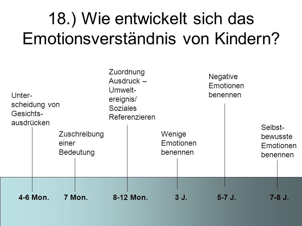 18.) Wie entwickelt sich das Emotionsverständnis von Kindern? 4-6 Mon. 7 Mon. 8-12 Mon. 3 J. 5-7 J. 7-8 J. Unter- scheidung von Gesichts- ausdrücken Z