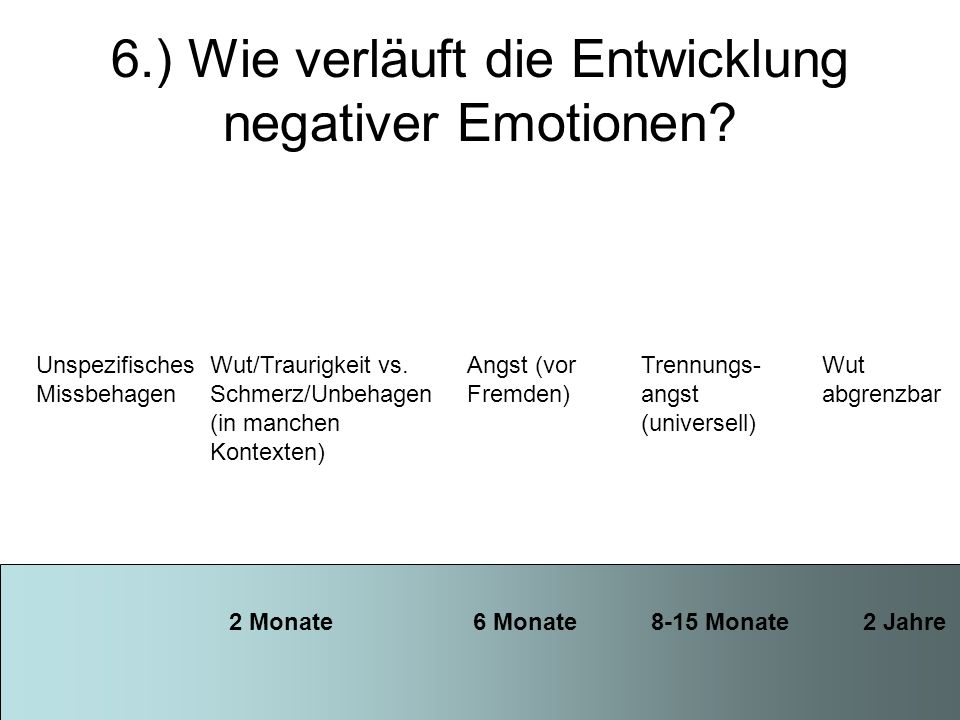 6.) Wie verläuft die Entwicklung negativer Emotionen? 2 Monate 6 Monate 8-15 Monate 2 Jahre Unspezifisches Missbehagen Wut/Traurigkeit vs. Schmerz/Unb