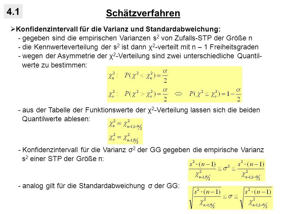 Schätzverfahren 4.1 Konfidenzintervall für die Varianz und Standardabweichung: - gegeben sind die empirischen Varianzen s 2 von Zufalls-STP der Größe