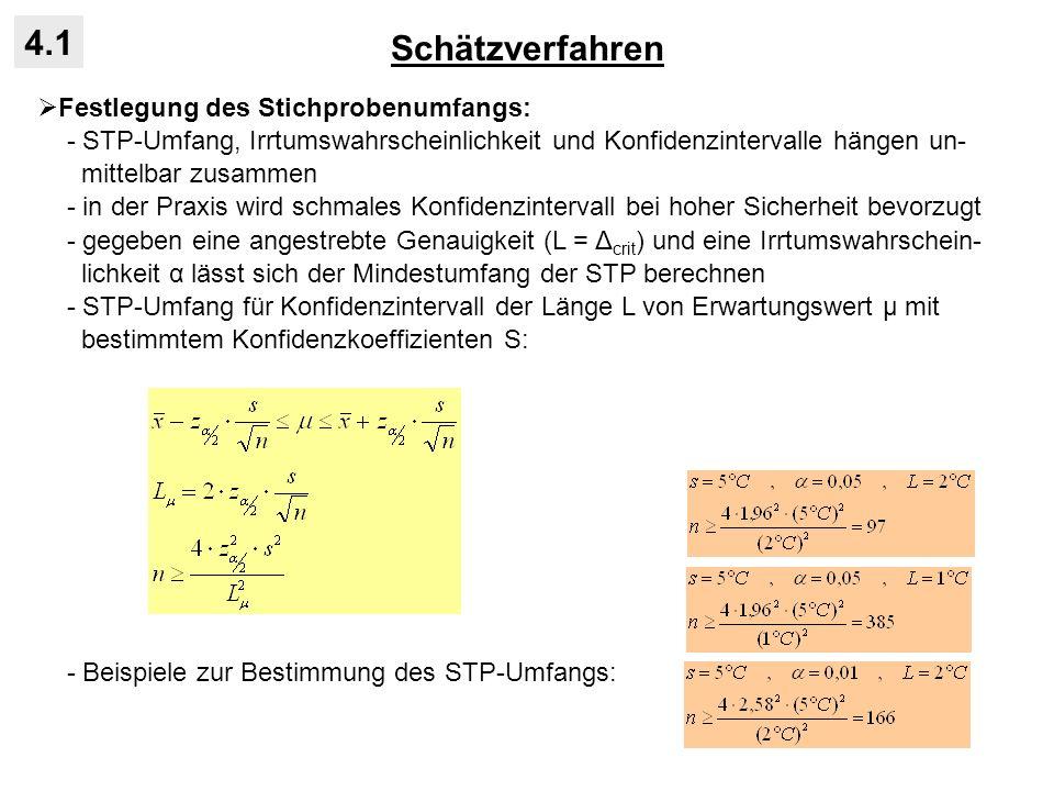 Schätzverfahren 4.1 Festlegung des Stichprobenumfangs: - STP-Umfang, Irrtumswahrscheinlichkeit und Konfidenzintervalle hängen un- mittelbar zusammen -
