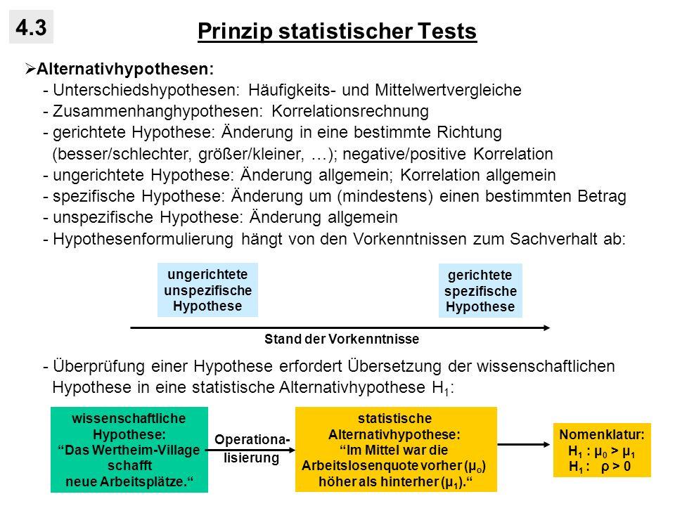 Prinzip statistischer Tests 4.3 Alternativhypothesen: - Unterschiedshypothesen: Häufigkeits- und Mittelwertvergleiche - Zusammenhanghypothesen: Korrel
