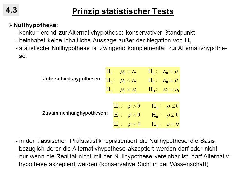 Prinzip statistischer Tests 4.3 Nullhypothese: - konkurrierend zur Alternativhypothese: konservativer Standpunkt - beinhaltet keine inhaltliche Aussag