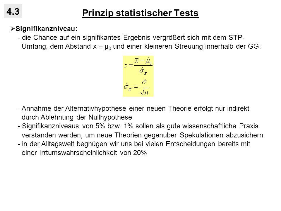 Prinzip statistischer Tests 4.3 Signifikanzniveau: - die Chance auf ein signifikantes Ergebnis vergrößert sich mit dem STP- Umfang, dem Abstand x – μ
