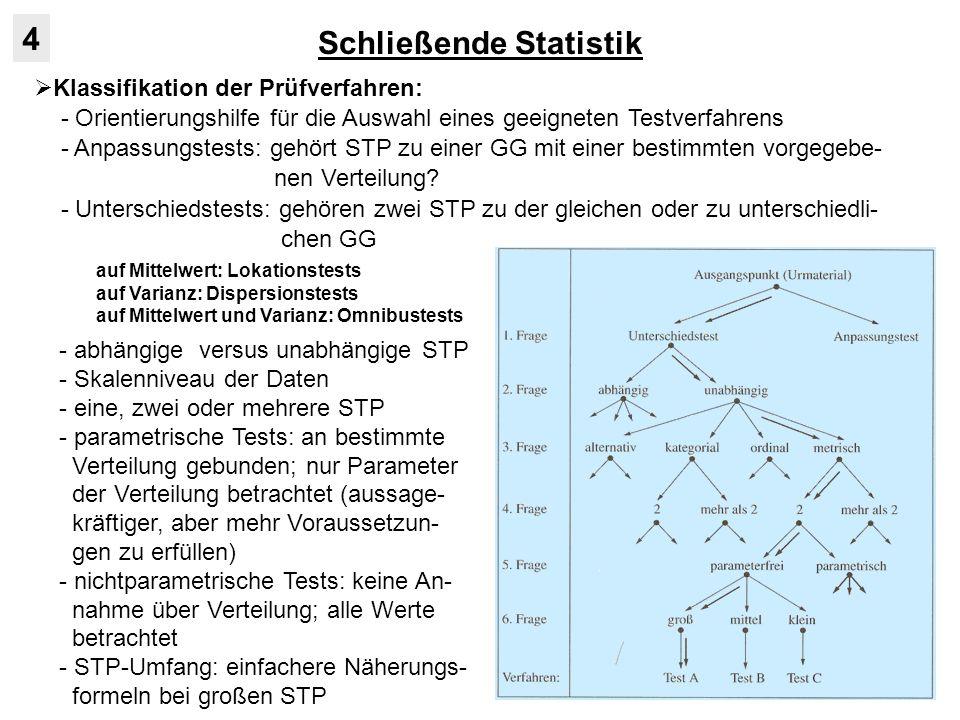Schließende Statistik 4 Klassifikation der Prüfverfahren: - Orientierungshilfe für die Auswahl eines geeigneten Testverfahrens - Anpassungstests: gehö