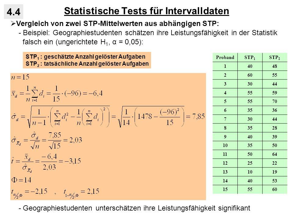 Statistische Tests für Intervalldaten 4.4 Vergleich von zwei STP-Mittelwerten aus abhängigen STP: - Beispiel: Geographiestudenten schätzen ihre Leistu