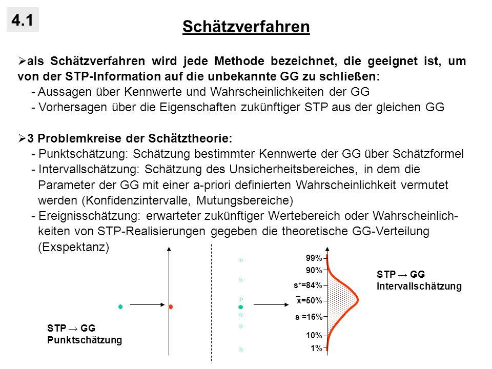 Schätzverfahren 4.1 Festlegung des Stichprobenumfangs: - STP-Umfang, Irrtumswahrscheinlichkeit und Konfidenzintervalle hängen un- mittelbar zusammen - in der Praxis wird schmales Konfidenzintervall bei hoher Sicherheit bevorzugt - gegeben eine angestrebte Genauigkeit (L = Δ crit ) und eine Irrtumswahrschein- lichkeit α lässt sich der Mindestumfang der STP berechnen - STP-Umfang für Konfidenzintervall der Länge L von Erwartungswert μ mit bestimmtem Konfidenzkoeffizienten S: - Beispiele zur Bestimmung des STP-Umfangs: