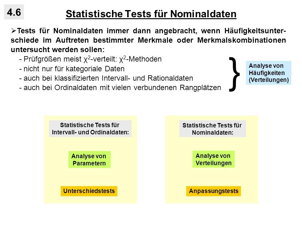 Statistische Tests für Nominaldaten 4.6 Tests für Nominaldaten immer dann angebracht, wenn Häufigkeitsunter- schiede im Auftreten bestimmter Merkmale