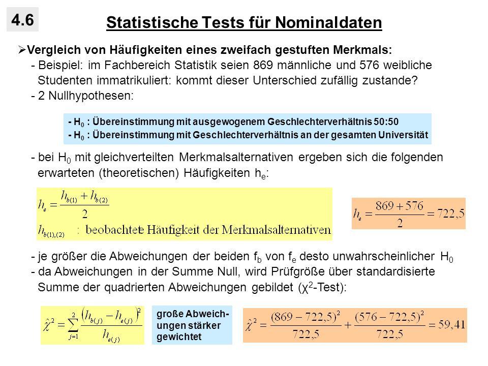 Statistische Tests für Nominaldaten 4.6 Vergleich von Häufigkeiten eines zweifach gestuften Merkmals: - Beispiel: im Fachbereich Statistik seien 869 m