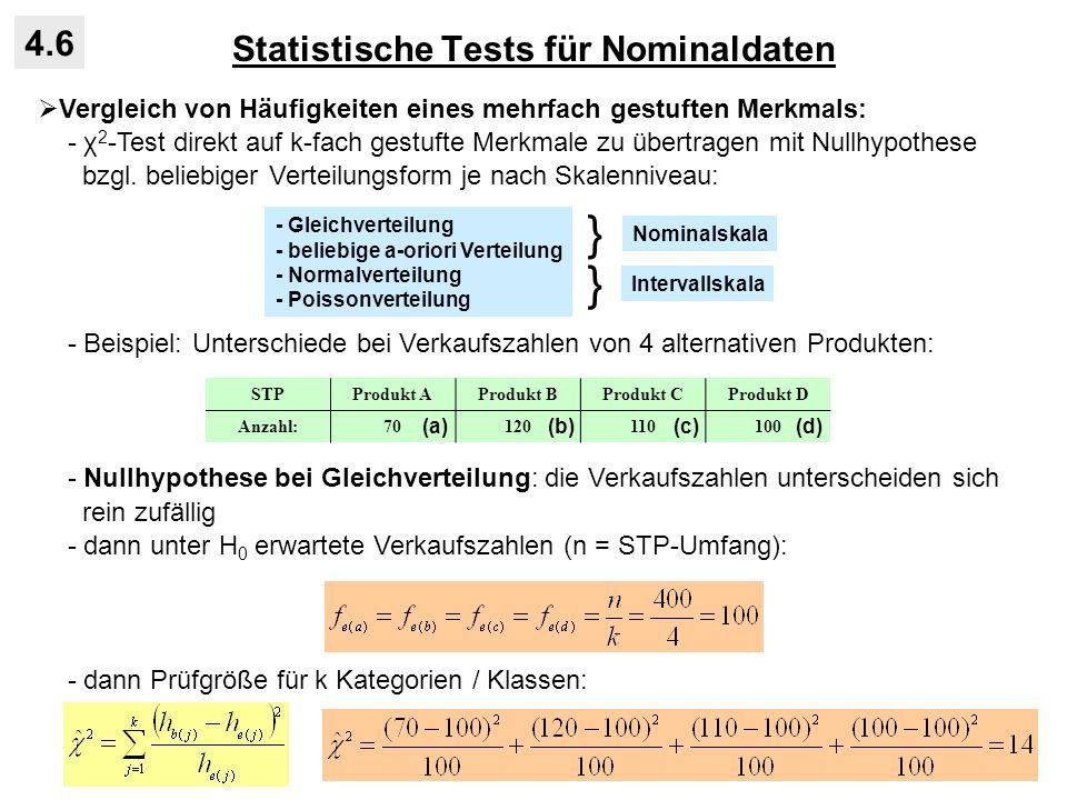 Statistische Tests für Nominaldaten 4.6 Vergleich von Häufigkeiten eines mehrfach gestuften Merkmals: - χ 2 -Test direkt auf k-fach gestufte Merkmale