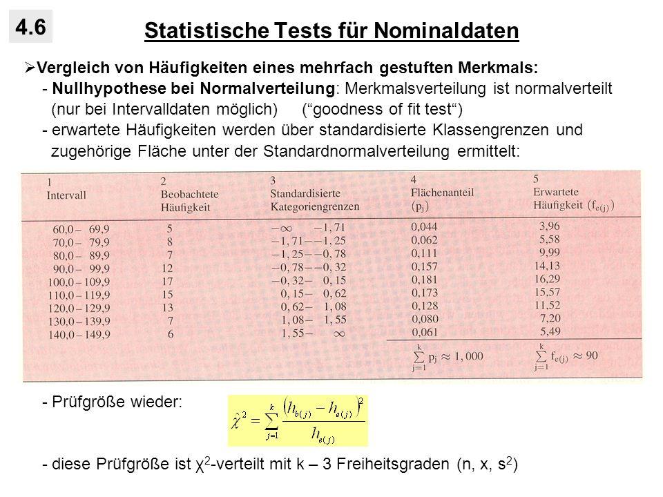 Statistische Tests für Nominaldaten 4.6 Vergleich von Häufigkeiten eines mehrfach gestuften Merkmals: - Nullhypothese bei Normalverteilung: Merkmalsve