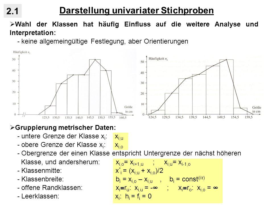 Darstellung univariater Stichproben 2.1 Wahl der Klassen hat häufig Einfluss auf die weitere Analyse und Interpretation: - keine allgemeingültige Festlegung, aber Orientierungen Gruppierung metrischer Daten: - untere Grenze der Klasse x i : x i,u - obere Grenze der Klasse x i : x i,o - Obergrenze der einen Klasse entspricht Untergrenze der nächst höheren Klasse, und andersherum: x i,o = x i+1,u ; x i,u = x i-1,o - Klassenmitte: x * i = (x i,u + x i,o )/2 - Klassenbreite: b i = x i,o – x i,u, b i = const (i\r) - offene Randklassen: x i r u : x i,u = - ; x i r o : x i,o = - Leerklassen: x i : h i = f i = 0