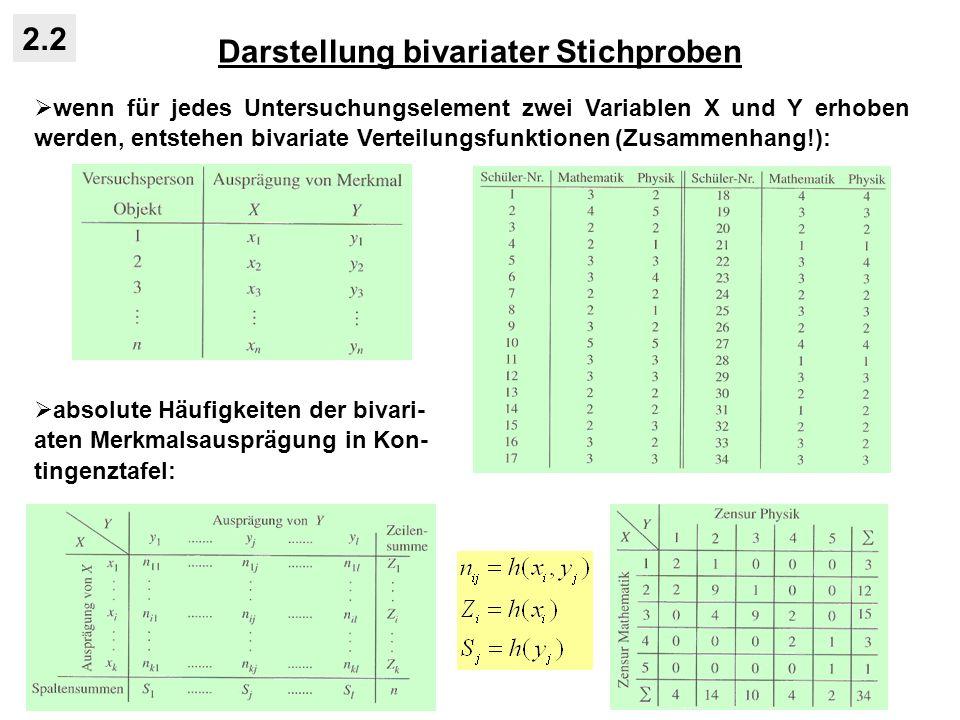Darstellung bivariater Stichproben 2.2 wenn für jedes Untersuchungselement zwei Variablen X und Y erhoben werden, entstehen bivariate Verteilungsfunktionen (Zusammenhang!): absolute Häufigkeiten der bivari- aten Merkmalsausprägung in Kon- tingenztafel: