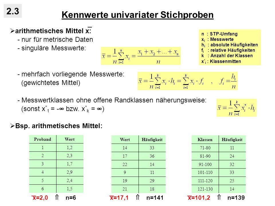 Kennwerte univariater Stichproben 2.3 arithmetisches Mittel x: - nur für metrische Daten - singuläre Messwerte: - mehrfach vorliegende Messwerte: (gewichtetes Mittel) - Messwertklassen ohne offene Randklassen näherungsweise: (sonst x * 1 = - bzw.