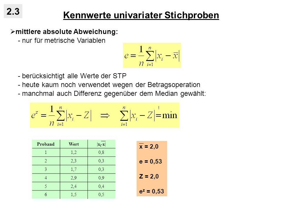 Kennwerte univariater Stichproben 2.3 mittlere absolute Abweichung: - nur für metrische Variablen - berücksichtigt alle Werte der STP - heute kaum noch verwendet wegen der Betragsoperation - manchmal auch Differenz gegenüber dem Median gewählt: ProbandWert|x i -x| 11,20,8 22,30,3 31,70,3 42,90,9 52,40,4 61,50,5 x = 2,0 e = 0,53 Z = 2,0 e z = 0,53