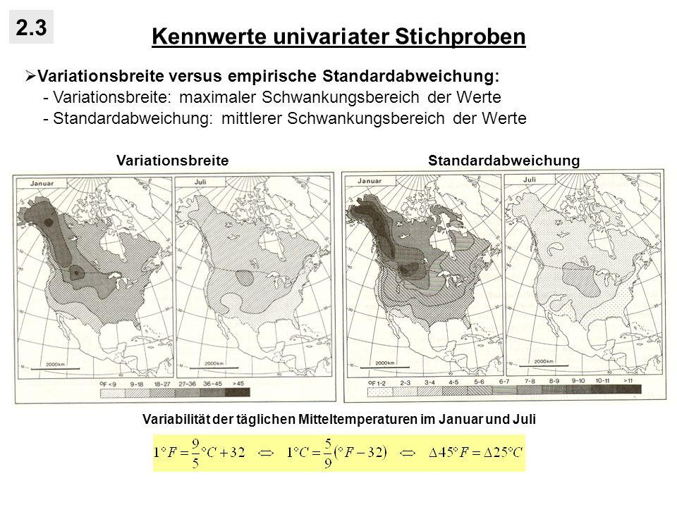 Kennwerte univariater Stichproben 2.3 Variationsbreite versus empirische Standardabweichung: - Variationsbreite: maximaler Schwankungsbereich der Wert