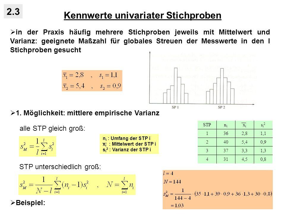 Kennwerte univariater Stichproben 2.3 in der Praxis häufig mehrere Stichproben jeweils mit Mittelwert und Varianz: geeignete Maßzahl für globales Streuen der Messwerte in den l Stichproben gesucht 1.
