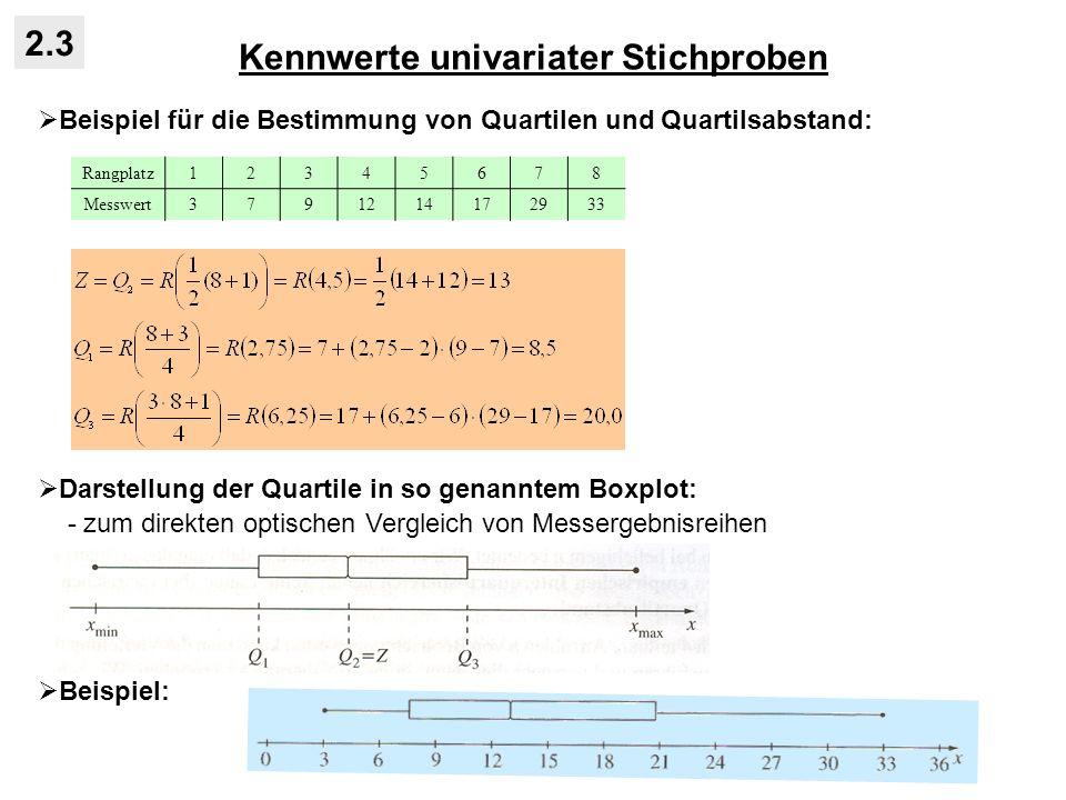 Kennwerte univariater Stichproben 2.3 Beispiel für die Bestimmung von Quartilen und Quartilsabstand: Darstellung der Quartile in so genanntem Boxplot: - zum direkten optischen Vergleich von Messergebnisreihen Beispiel: Rangplatz12345678 Messwert3791214172933