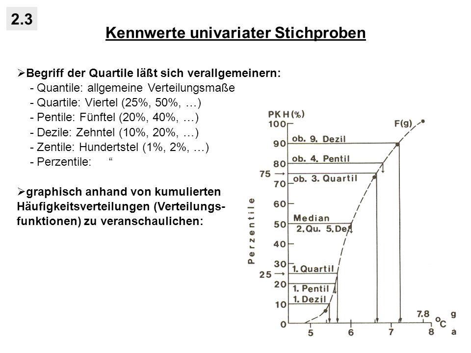 Kennwerte univariater Stichproben 2.3 Begriff der Quartile läßt sich verallgemeinern: - Quantile: allgemeine Verteilungsmaße - Quartile: Viertel (25%, 50%, …) - Pentile: Fünftel (20%, 40%, …) - Dezile: Zehntel (10%, 20%, …) - Zentile: Hundertstel (1%, 2%, …) - Perzentile: graphisch anhand von kumulierten Häufigkeitsverteilungen (Verteilungs- funktionen) zu veranschaulichen: