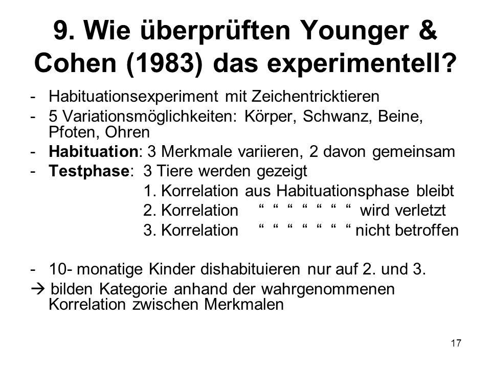 17 9. Wie überprüften Younger & Cohen (1983) das experimentell? -Habituationsexperiment mit Zeichentricktieren -5 Variationsmöglichkeiten: Körper, Sch