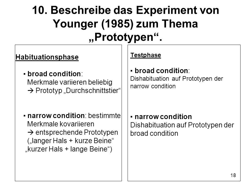 18 10. Beschreibe das Experiment von Younger (1985) zum Thema Prototypen. Habituationsphase broad condition: Merkmale variieren beliebig Prototyp Durc