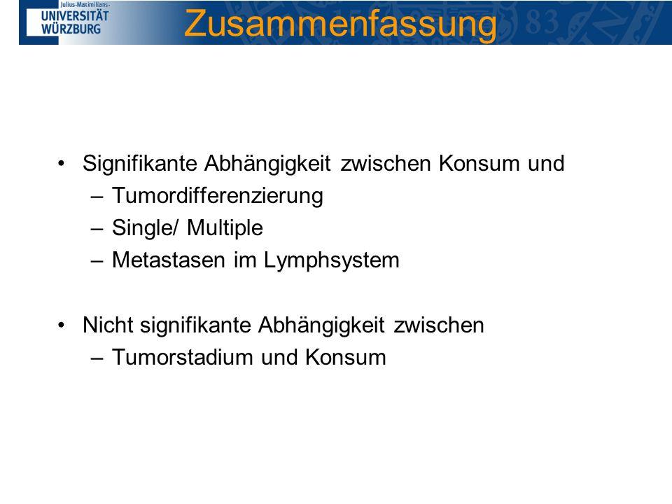 Zusammenfassung Signifikante Abhängigkeit zwischen Konsum und –Tumordifferenzierung –Single/ Multiple –Metastasen im Lymphsystem Nicht signifikante Ab
