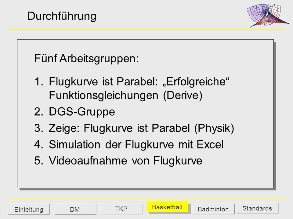 Durchführung Fünf Arbeitsgruppen: 1.Flugkurve ist Parabel: Erfolgreiche Funktionsgleichungen (Derive) 2.DGS-Gruppe 3.Zeige: Flugkurve ist Parabel (Phy