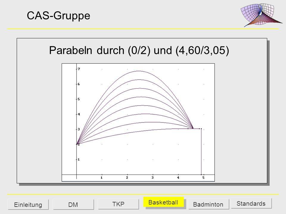 CAS-Gruppe Parabeln durch (0/2) und (4,60/3,05) Standards DM Basketball Badminton Einleitung TKP