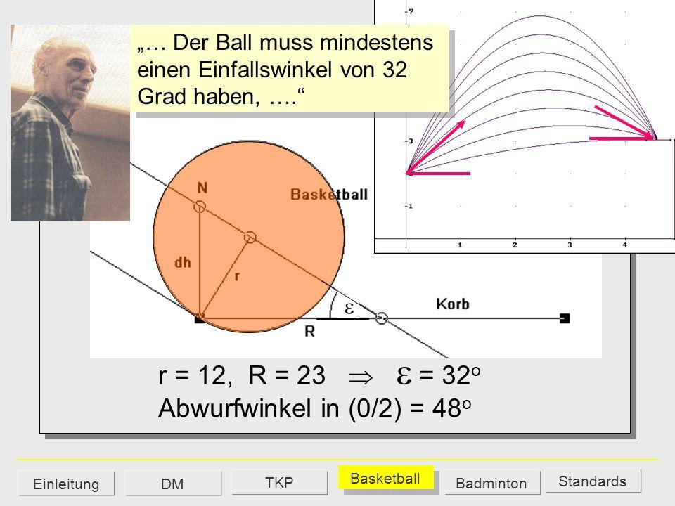 CAS-Gruppe r = 12, R = 23 = 32 o Abwurfwinkel in (0/2) = 48 o … Der Ball muss mindestens einen Einfallswinkel von 32 Grad haben, …. Standards DM Baske