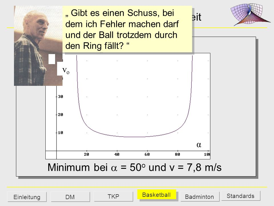 Abflugwinkel Abfluggeschwindigkeit x = 4,60, y = 3,05 v o =... …. Minimum bei = 50 o und v = 7,8 m/s Gibt es einen Schuss, bei dem ich Fehler machen d