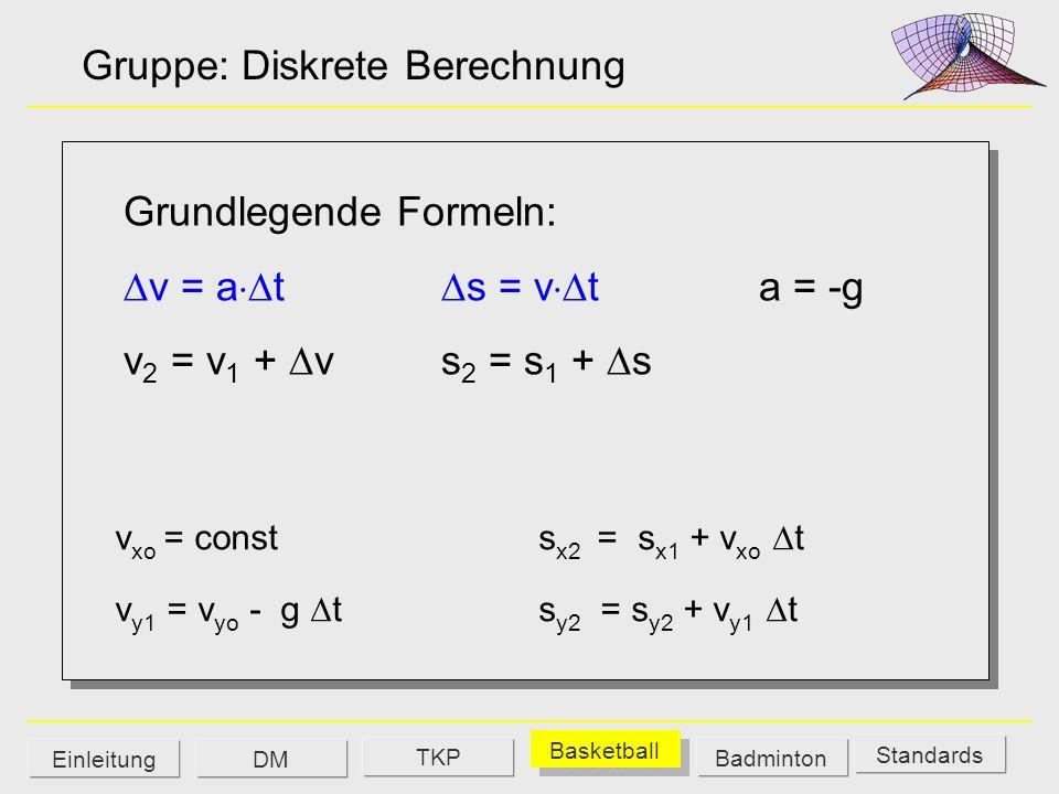 Gruppe: Diskrete Berechnung Grundlegende Formeln: v = a t s = v ta = -g v 2 = v 1 + v s 2 = s 1 + s v xo = const s x2 = s x1 + v xo t v y1 = v yo - g