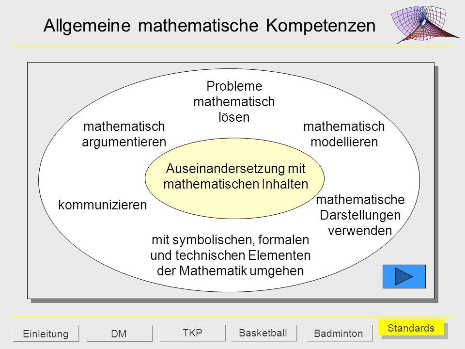 Allgemeine mathematische Kompetenzen Auseinandersetzung mit mathematischen Inhalten Probleme mathematisch lösen mathematisch modellieren mathematische