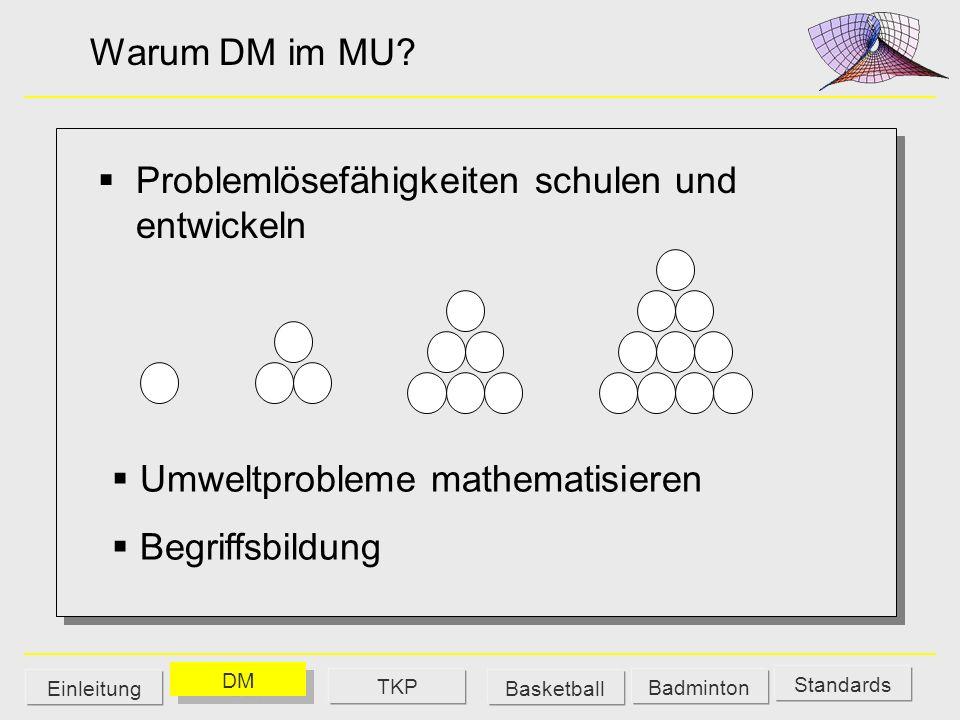 Warum DM im MU? Problemlösefähigkeiten schulen und entwickeln Umweltprobleme mathematisieren Begriffsbildung Standards DM Badminton EinleitungBasketba
