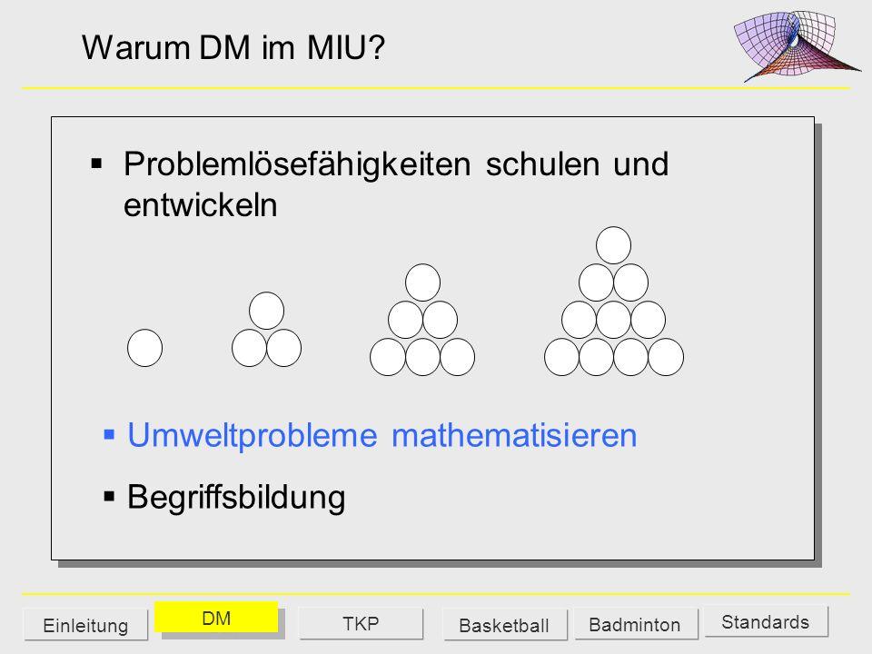 Warum DM im MIU? Problemlösefähigkeiten schulen und entwickeln Umweltprobleme mathematisieren Begriffsbildung Standards DM Badminton EinleitungBasketb