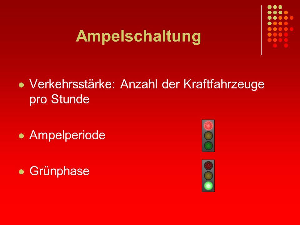 Ampelschaltung Verkehrsstärke: Anzahl der Kraftfahrzeuge pro Stunde Ampelperiode Grünphase
