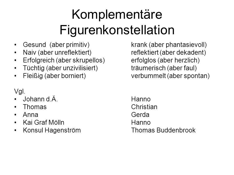Komplementäre Figurenkonstellation Gesund (aber primitiv) krank (aber phantasievoll) Naiv (aber unreflektiert) reflektiert (aber dekadent) Erfolgreich