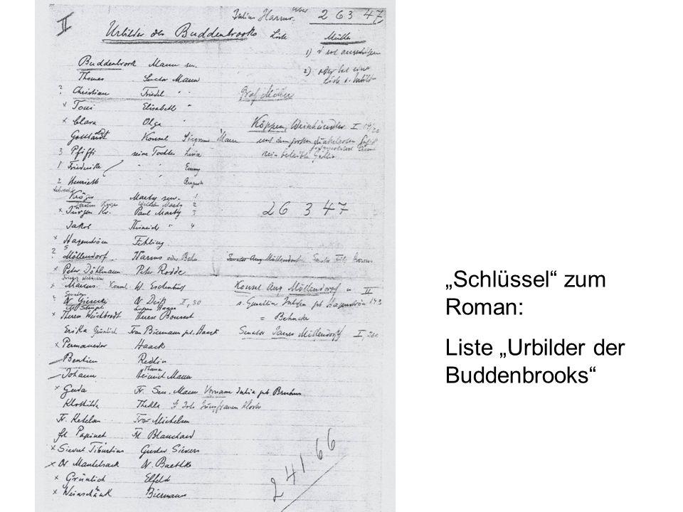 Schlüssel zum Roman: Liste Urbilder der Buddenbrooks