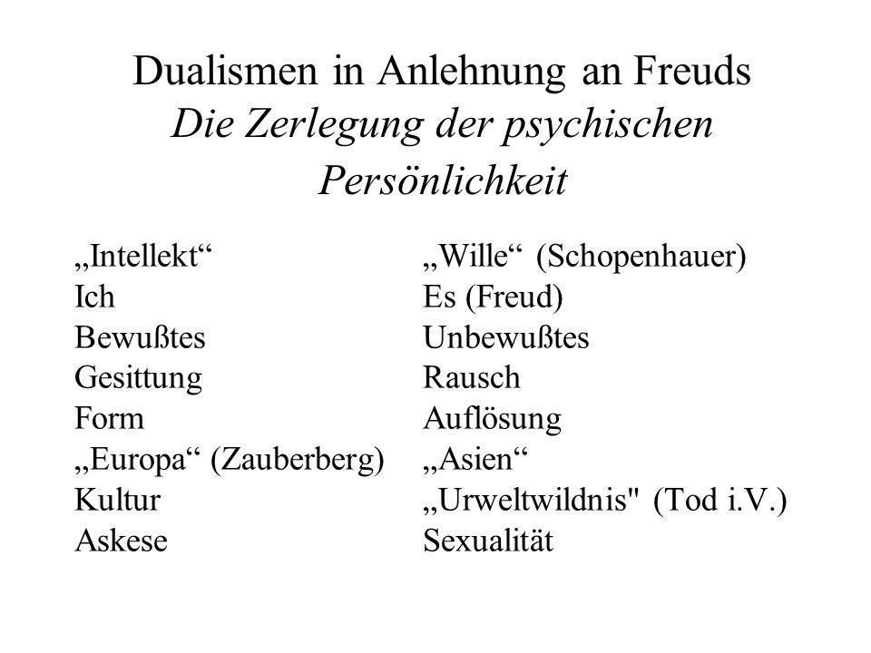 Dualismen in Anlehnung an Freuds Die Zerlegung der psychischen Persönlichkeit Intellekt Wille (Schopenhauer) IchEs (Freud) BewußtesUnbewußtes Gesittun