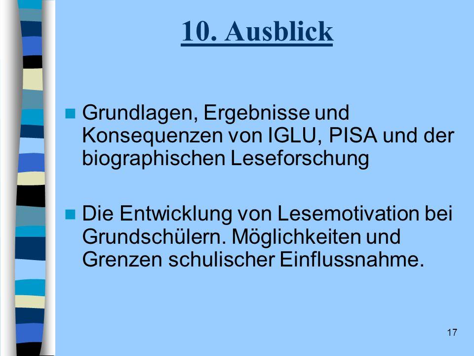 17 10. Ausblick Grundlagen, Ergebnisse und Konsequenzen von IGLU, PISA und der biographischen Leseforschung Die Entwicklung von Lesemotivation bei Gru