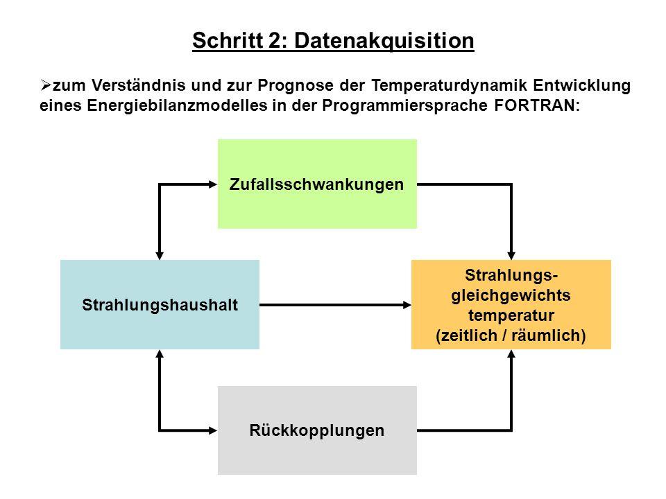 Schritt 2: Datenakquisition zum Verständnis und zur Prognose der Temperaturdynamik Entwicklung eines Energiebilanzmodelles in der Programmiersprache F